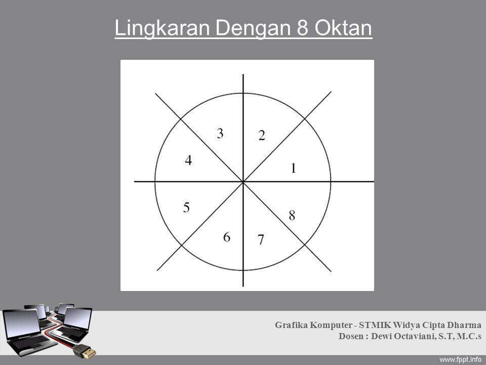Lingkaran Dengan 8 Oktan Grafika Komputer - STMIK Widya Cipta Dharma Dosen : Dewi Octaviani, S.T, M.C.s