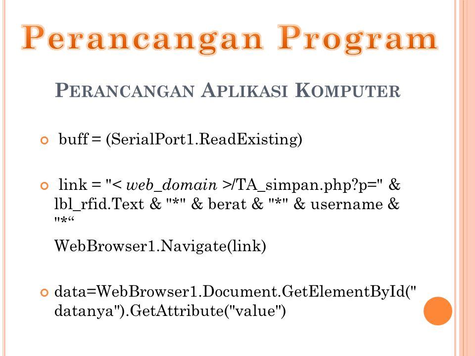 P ERANCANGAN A PLIKASI K OMPUTER buff = (SerialPort1.ReadExisting) link = /TA_simpan.php p= & lbl_rfid.Text & * & berat & * & username & * WebBrowser1.Navigate(link) data=WebBrowser1.Document.GetElementById( datanya ).GetAttribute( value )