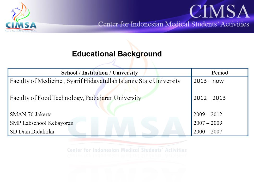 School / Institution / UniversityPeriod Faculty of Medicine, Syarif Hidayatullah Islamic State University 2013 – now Faculty of Food Technology, Padja