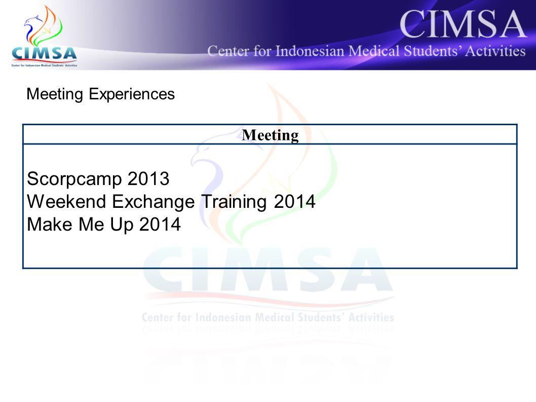 Meeting Scorpcamp 2013 Weekend Exchange Training 2014 Make Me Up 2014 Meeting Experiences