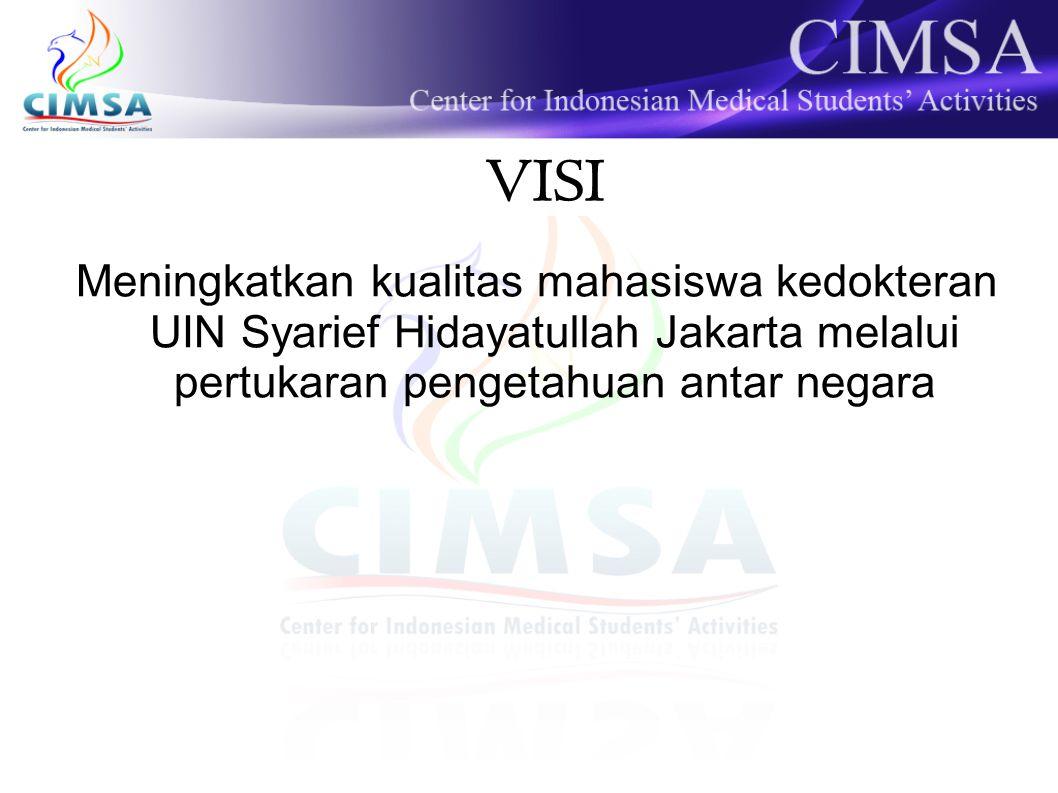 Meningkatkan kualitas mahasiswa kedokteran UIN Syarief Hidayatullah Jakarta melalui pertukaran pengetahuan antar negara VISI
