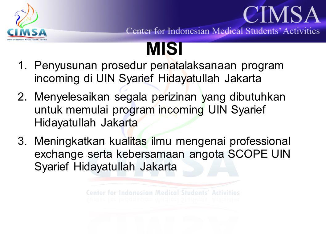 MISI 1.Penyusunan prosedur penatalaksanaan program incoming di UIN Syarief Hidayatullah Jakarta 2.Menyelesaikan segala perizinan yang dibutuhkan untuk