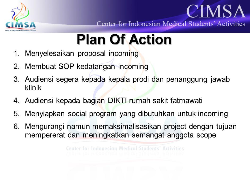 Plan Of Action 1.Menyelesaikan proposal incoming 2.Membuat SOP kedatangan incoming 3.Audiensi segera kepada kepala prodi dan penanggung jawab klinik 4