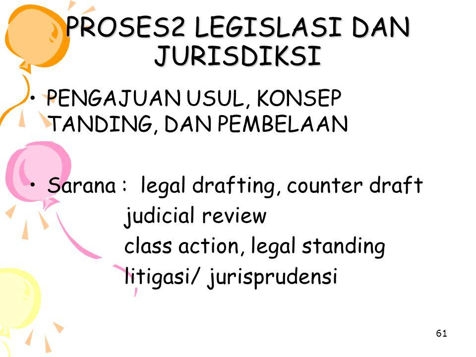 61 PROSES2 LEGISLASI DAN JURISDIKSI PENGAJUAN USUL, KONSEP TANDING, DAN PEMBELAAN Sarana : legal drafting, counter draft judicial review class action,