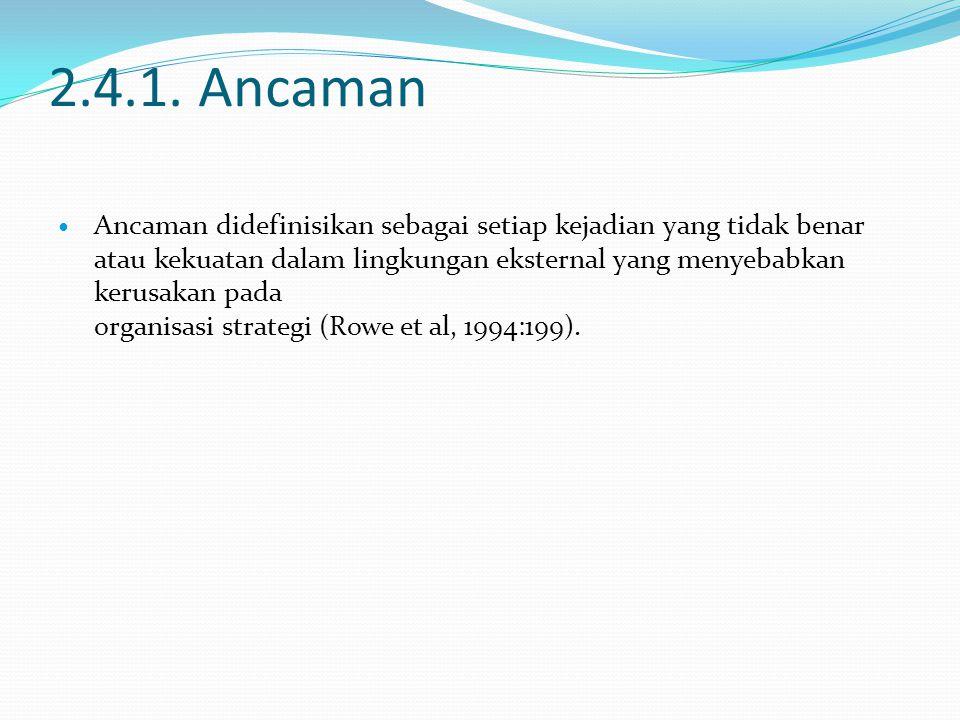 2.4.1. Ancaman Ancaman didefinisikan sebagai setiap kejadian yang tidak benar atau kekuatan dalam lingkungan eksternal yang menyebabkan kerusakan pada