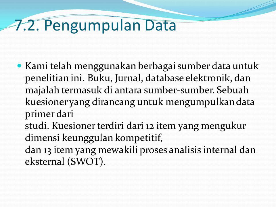 7.2. Pengumpulan Data Kami telah menggunakan berbagai sumber data untuk penelitian ini. Buku, Jurnal, database elektronik, dan majalah termasuk di ant