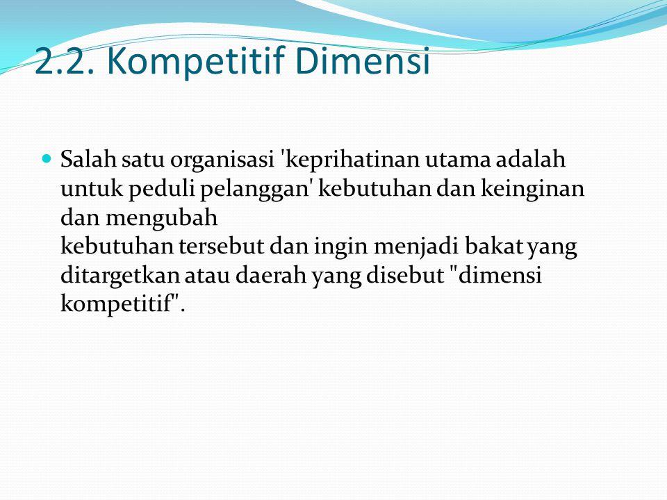 2.2. Kompetitif Dimensi Salah satu organisasi 'keprihatinan utama adalah untuk peduli pelanggan' kebutuhan dan keinginan dan mengubah kebutuhan terseb