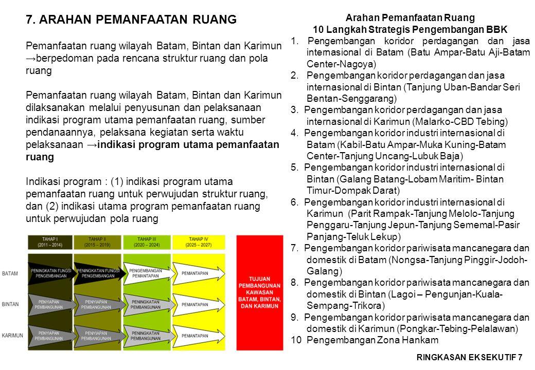 7. ARAHAN PEMANFAATAN RUANG Pemanfaatan ruang wilayah Batam, Bintan dan Karimun →berpedoman pada rencana struktur ruang dan pola ruang Pemanfaatan rua