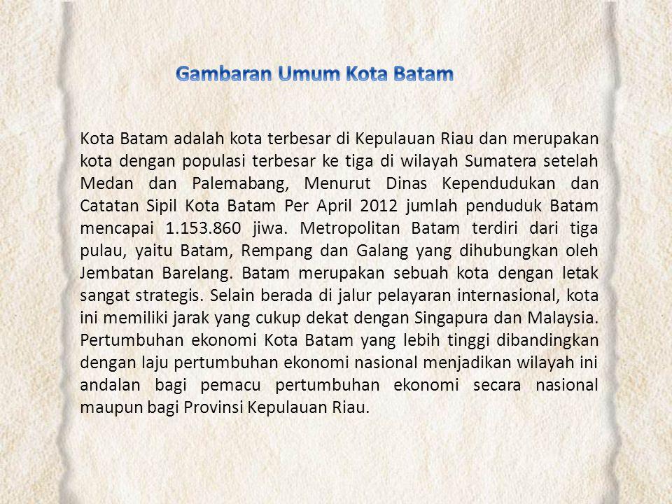 Kota Batam adalah kota terbesar di Kepulauan Riau dan merupakan kota dengan populasi terbesar ke tiga di wilayah Sumatera setelah Medan dan Palemabang, Menurut Dinas Kependudukan dan Catatan Sipil Kota Batam Per April 2012 jumlah penduduk Batam mencapai 1.153.860 jiwa.