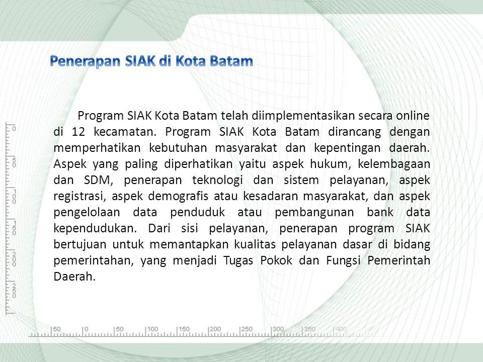 Program SIAK Kota Batam telah diimplementasikan secara online di 12 kecamatan.