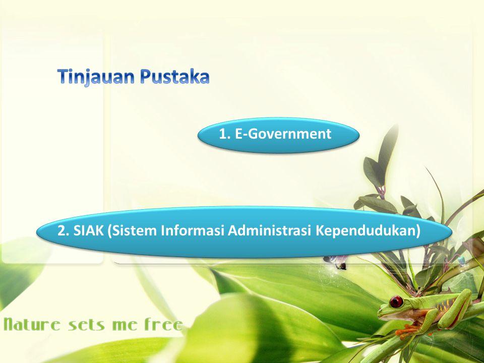 2. SIAK (Sistem Informasi Administrasi Kependudukan) 1. E-Government
