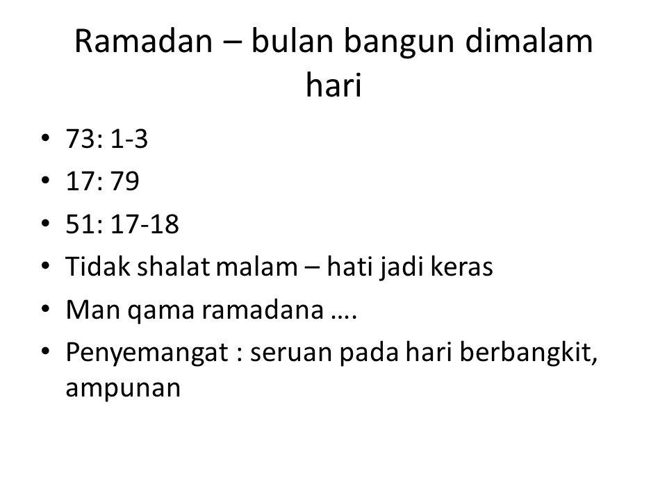Ramadan – bulan bangun dimalam hari 73: 1-3 17: 79 51: 17-18 Tidak shalat malam – hati jadi keras Man qama ramadana …. Penyemangat : seruan pada hari
