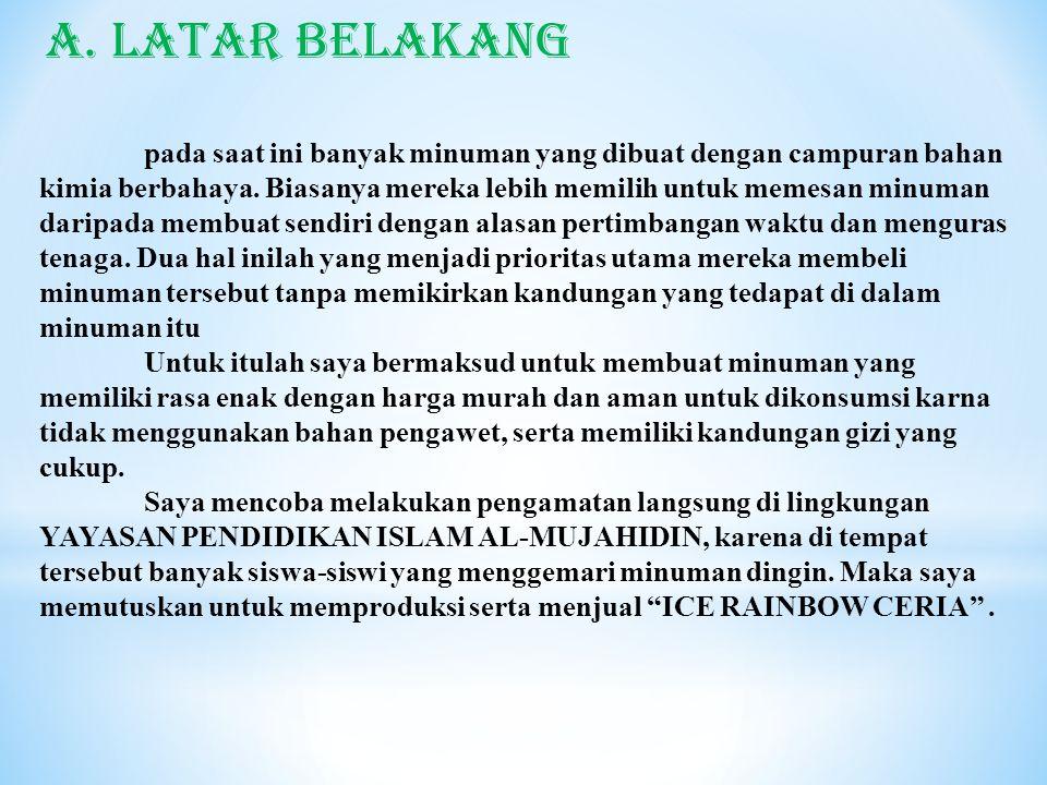 M ESHA MIRDAWATI ICE RAINBOW CERIA XII PEMASARAN 1 SMK SUMPAH PEMUDA JAKARTA BARAT