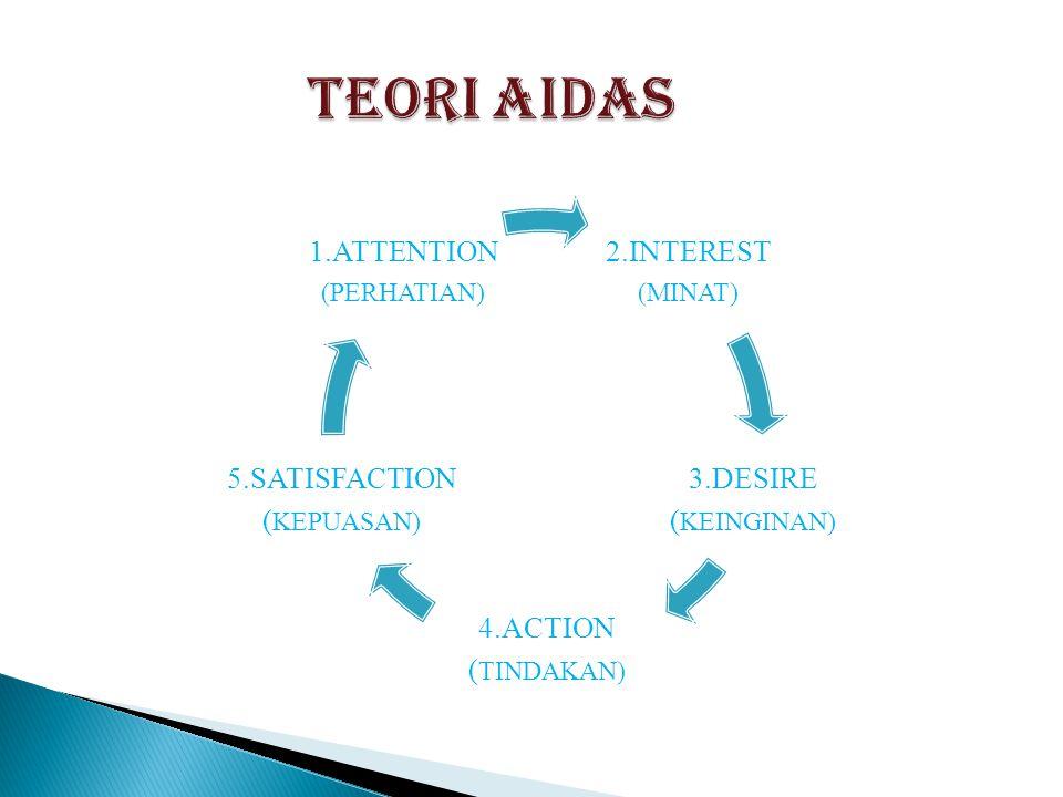 2.INTEREST (MINAT) 3.DESIRE ( KEINGINAN) 4.ACTION ( TINDAKAN) 5.SATISFACTION ( KEPUASAN) 1.ATTENTION (PERHATIAN)