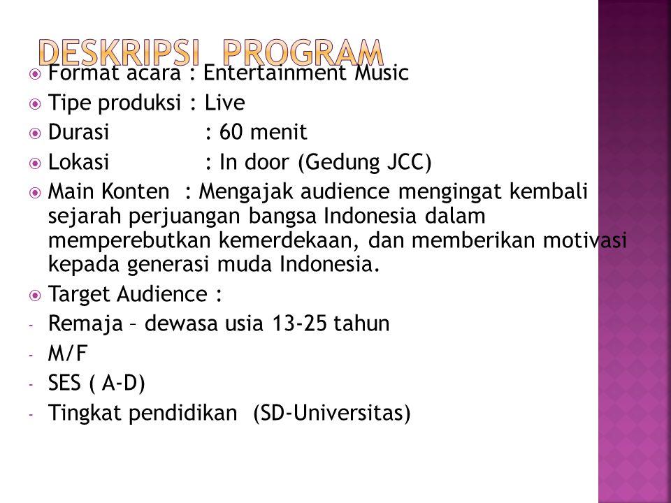  Format acara : Entertainment Music  Tipe produksi : Live  Durasi : 60 menit  Lokasi : In door (Gedung JCC)  Main Konten : Mengajak audience meng