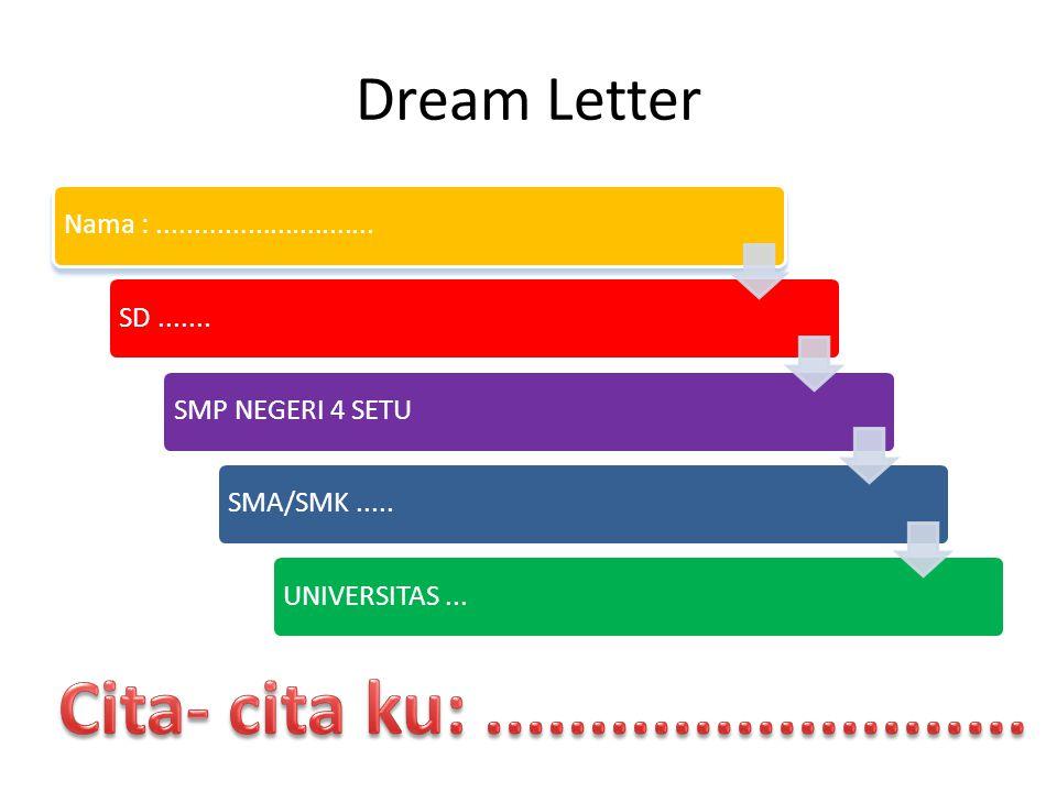 Dream Letter Nama :.............................SD.......SMP NEGERI 4 SETUSMA/SMK.....UNIVERSITAS...