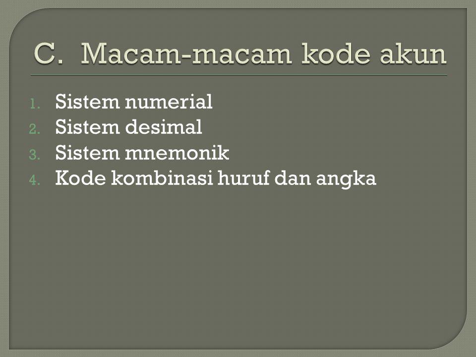 1. Sistem numerial 2. Sistem desimal 3. Sistem mnemonik 4. Kode kombinasi huruf dan angka