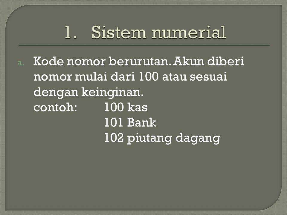 a. Kode nomor berurutan. Akun diberi nomor mulai dari 100 atau sesuai dengan keinginan. contoh:100 kas 101 Bank 102 piutang dagang