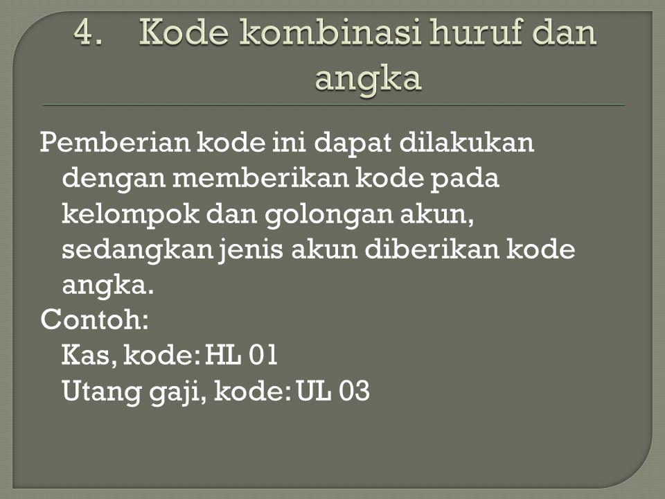 Pemberian kode ini dapat dilakukan dengan memberikan kode pada kelompok dan golongan akun, sedangkan jenis akun diberikan kode angka. Contoh: Kas, kod