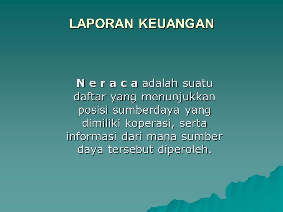 LAPORAN KEUANGAN N e r a c a adalah suatu daftar yang menunjukkan posisi sumberdaya yang dimiliki koperasi, serta informasi dari mana sumber daya ters