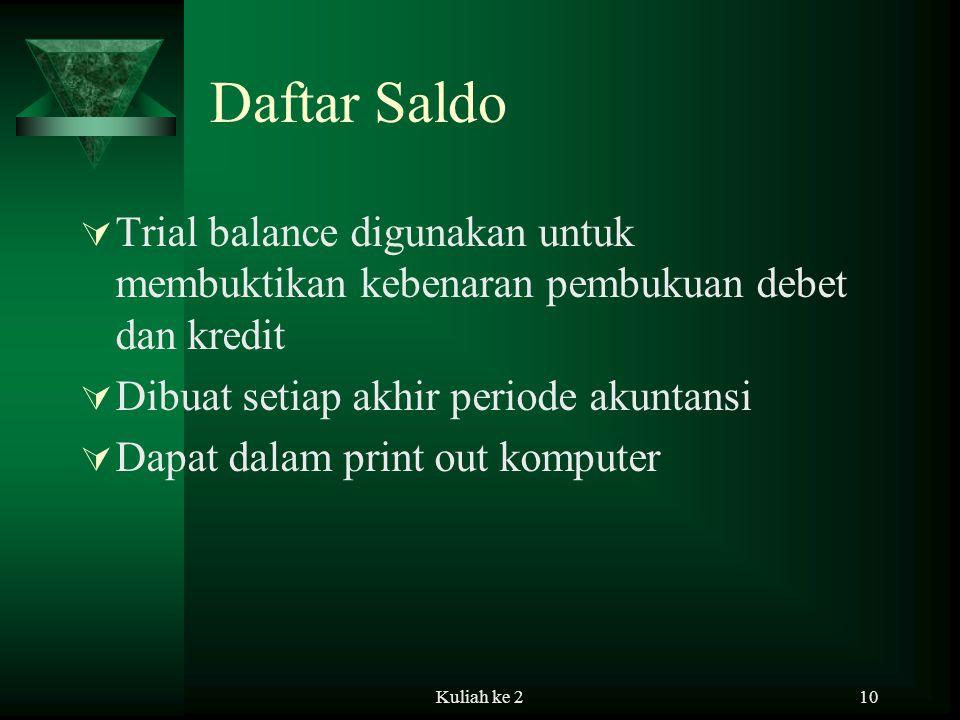 Kuliah ke 210 Daftar Saldo  Trial balance digunakan untuk membuktikan kebenaran pembukuan debet dan kredit  Dibuat setiap akhir periode akuntansi 