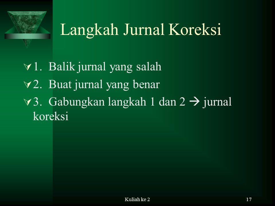 Kuliah ke 217 Langkah Jurnal Koreksi  1. Balik jurnal yang salah  2. Buat jurnal yang benar  3. Gabungkan langkah 1 dan 2  jurnal koreksi