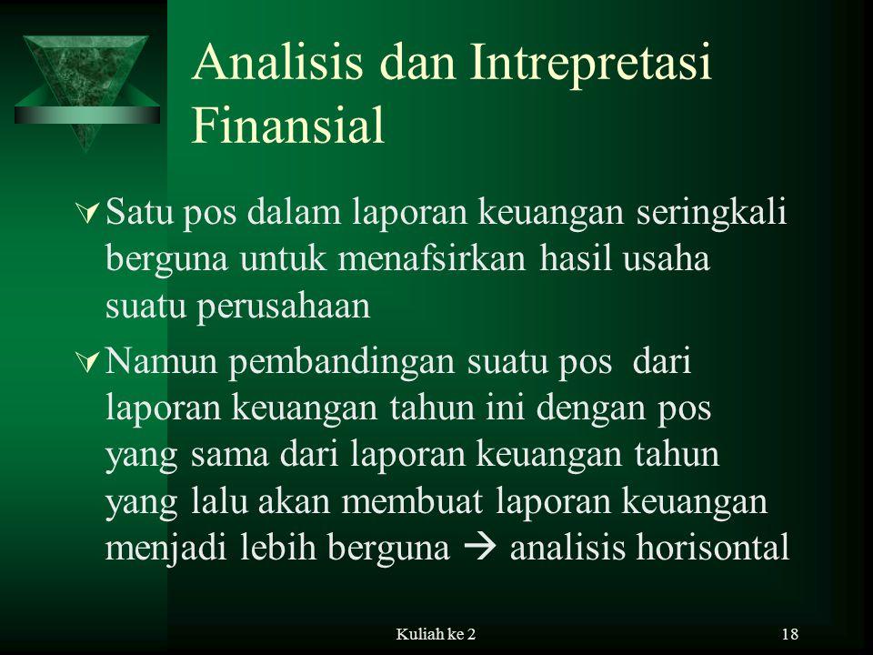Kuliah ke 218 Analisis dan Intrepretasi Finansial  Satu pos dalam laporan keuangan seringkali berguna untuk menafsirkan hasil usaha suatu perusahaan