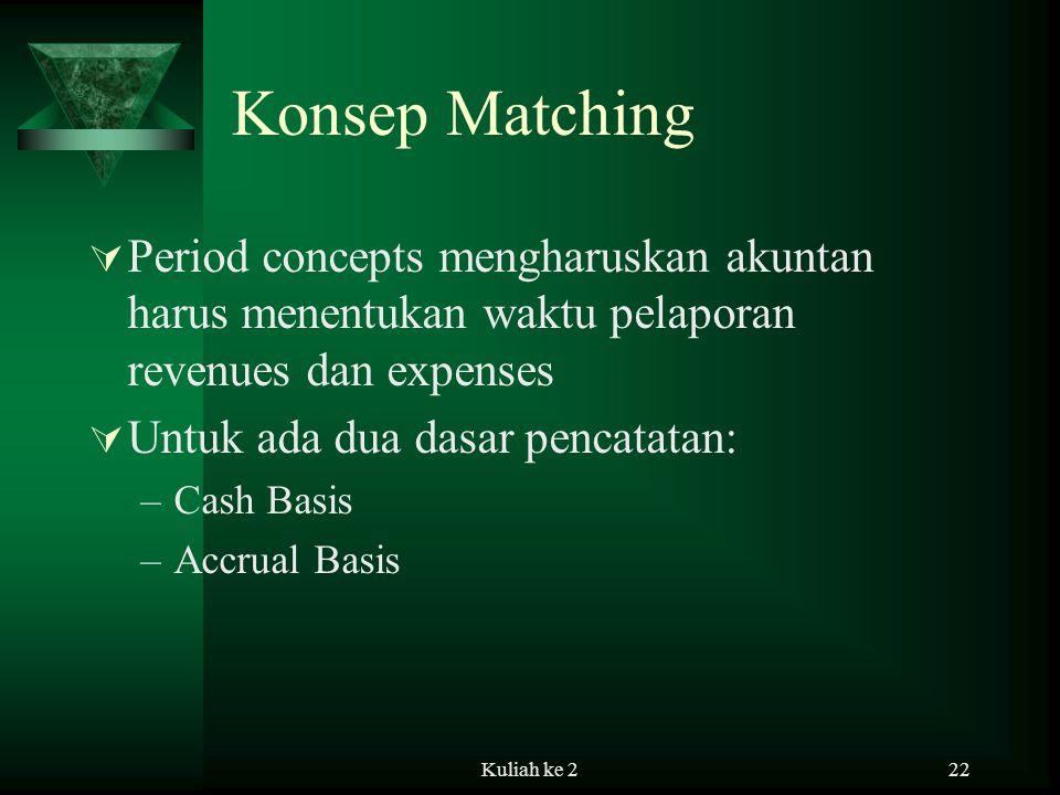 Kuliah ke 222 Konsep Matching  Period concepts mengharuskan akuntan harus menentukan waktu pelaporan revenues dan expenses  Untuk ada dua dasar pencatatan: –Cash Basis –Accrual Basis