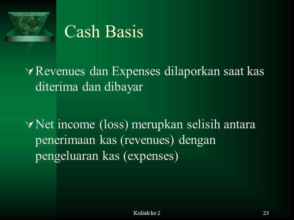 Kuliah ke 223 Cash Basis  Revenues dan Expenses dilaporkan saat kas diterima dan dibayar  Net income (loss) merupkan selisih antara penerimaan kas (revenues) dengan pengeluaran kas (expenses)