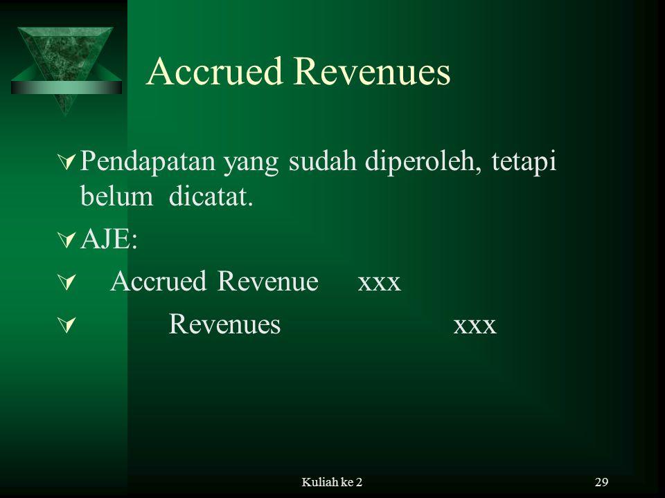 Kuliah ke 229 Accrued Revenues  Pendapatan yang sudah diperoleh, tetapi belum dicatat.  AJE:  Accrued Revenue xxx  Revenues xxx