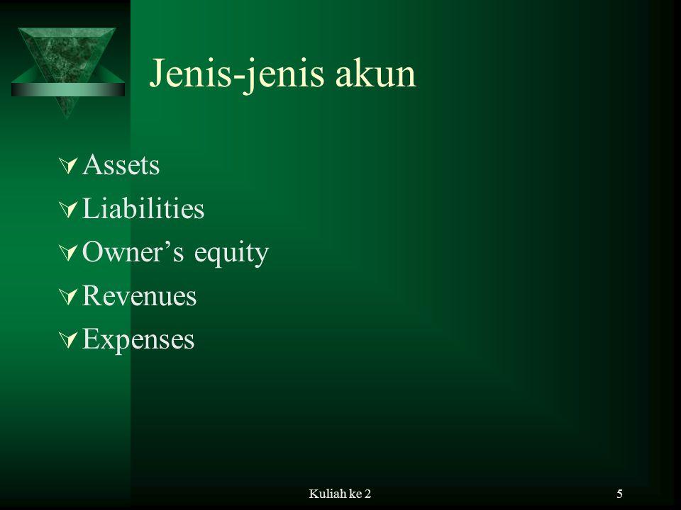 Kuliah ke 25 Jenis-jenis akun  Assets  Liabilities  Owner's equity  Revenues  Expenses