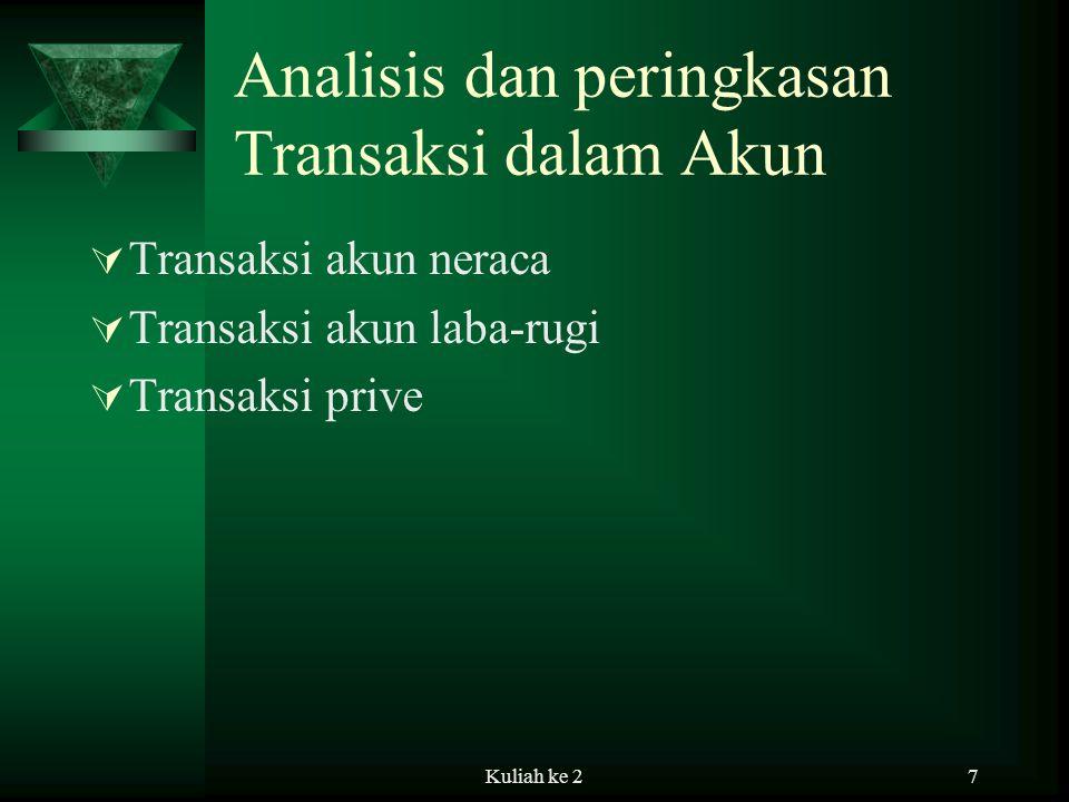 Kuliah ke 27 Analisis dan peringkasan Transaksi dalam Akun  Transaksi akun neraca  Transaksi akun laba-rugi  Transaksi prive