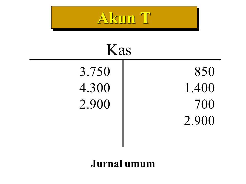 Akun T Kas 3.750 4.300 2.900 850 1.400 700 2.900 Jurnal umum