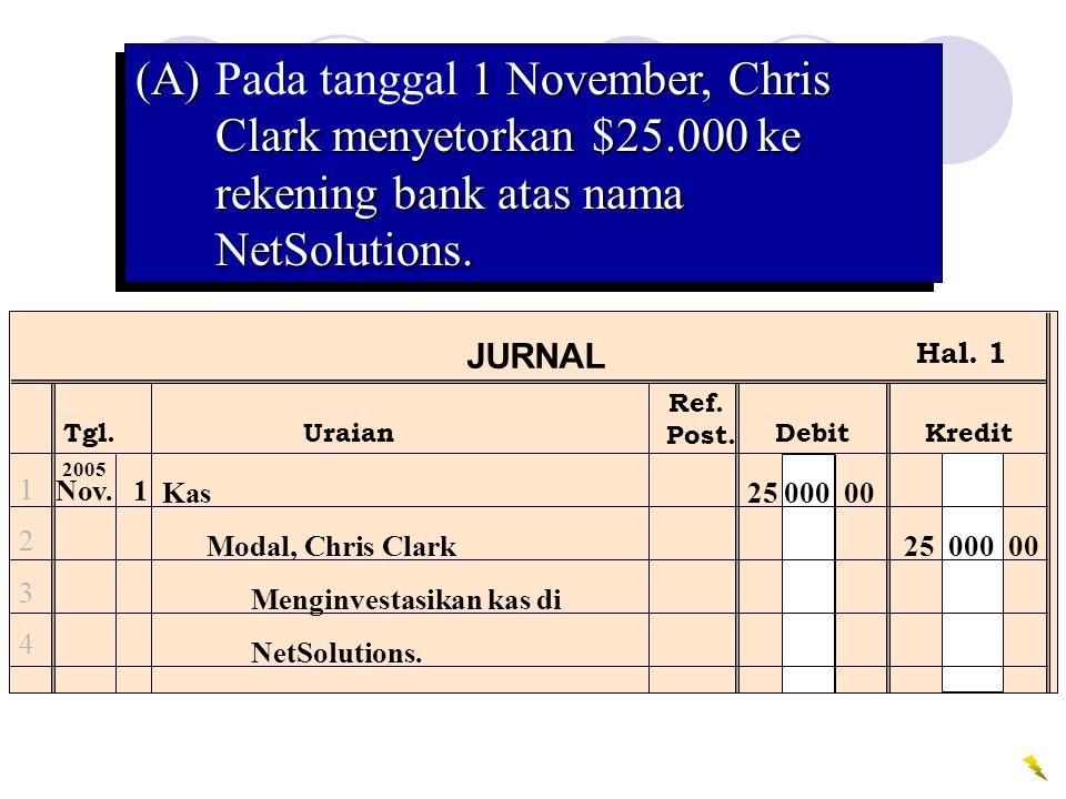 Ref. Post. JURNAL Tgl.UraianDebitKredit Hal. 1 12341234 Nov.1 2005 Kas25 000 00 Modal, Chris Clark25 000 00 Menginvestasikan kas di NetSolutions. (A)