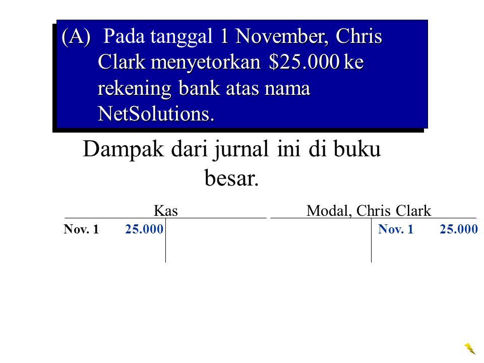Dampak dari jurnal ini di buku besar. Kas Nov. 125.000 Modal, Chris Clark