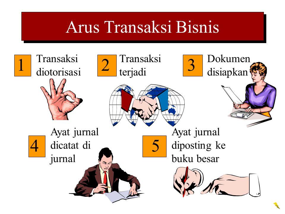 Arus Transaksi Bisnis 1 Transaksi diotorisasi 2 Transaksi terjadi 4 Ayat jurnal dicatat di jurnal 5 Ayat jurnal diposting ke buku besar