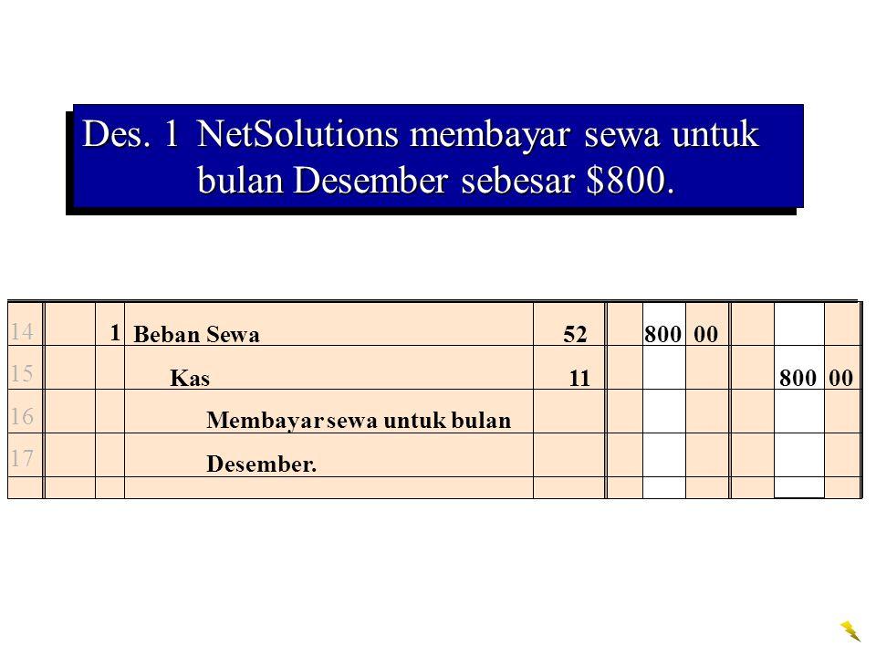14 15 16 17 1 Beban Sewa52800 00 Kas11800 00 Membayar sewa untuk bulan Desember. Des. 1NetSolutions membayar sewa untuk bulan Desember sebesar $800.