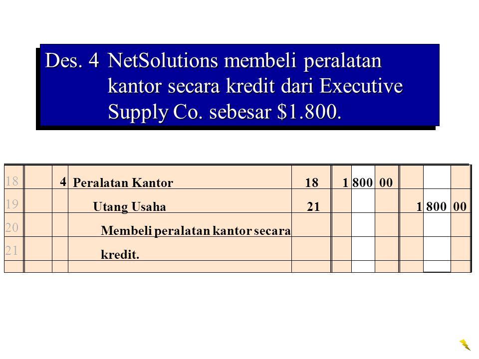 Des. 4NetSolutions membeli peralatan kantor secara kredit dari Executive Supply Co. sebesar $1.800. 18 19 20 21 4 Peralatan Kantor181 800 00 Utang Usa