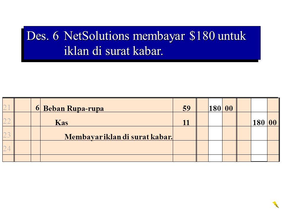 Des. 6NetSolutions membayar $180 untuk iklan di surat kabar. 21 22 23 24 6 Beban Rupa-rupa59180 00 Kas11180 00 Membayar iklan di surat kabar.