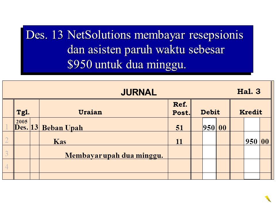 Des. 13NetSolutions membayar resepsionis dan asisten paruh waktu sebesar $950 untuk dua minggu. Ref. Post. JURNAL Tgl.UraianDebitKredit Hal. 3 1234123