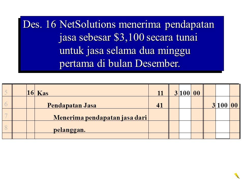Des. 16NetSolutions menerima pendapatan jasa sebesar $3,100 secara tunai untuk jasa selama dua minggu pertama di bulan Desember. 56785678 16 Kas113 10