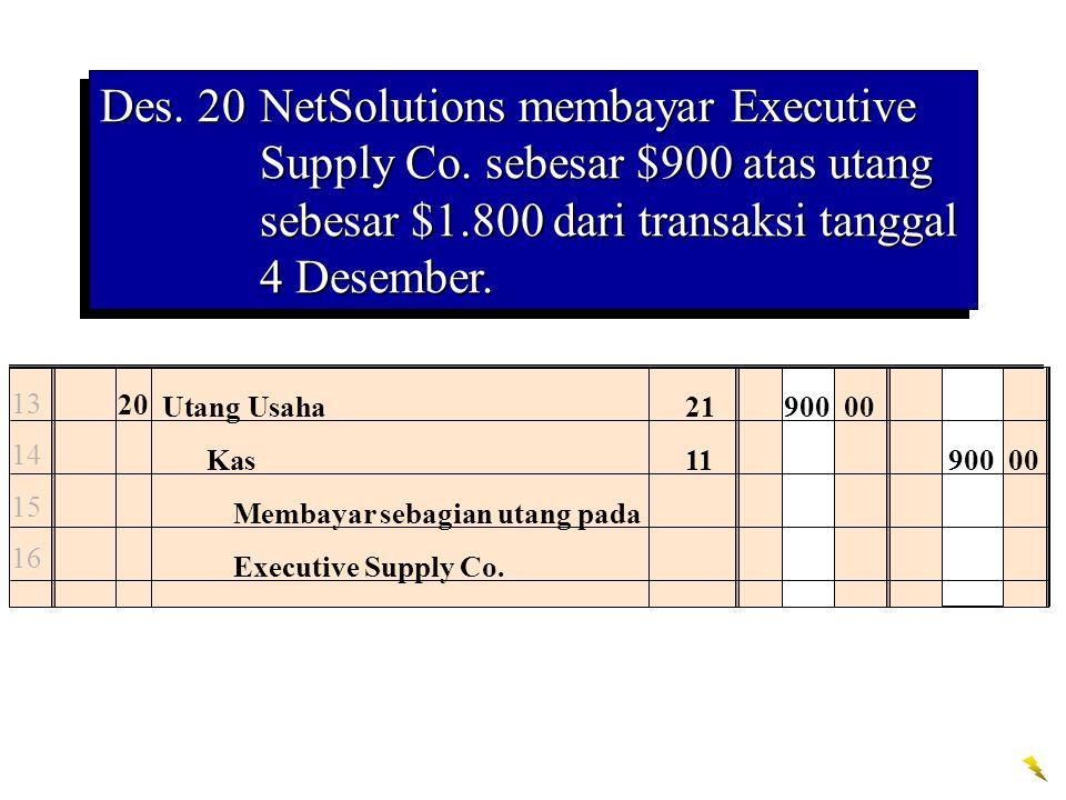 Des. 20NetSolutions membayar Executive Supply Co. sebesar $900 atas utang sebesar $1.800 dari transaksi tanggal 4 Desember. 13 14 15 16 20 Utang Usaha