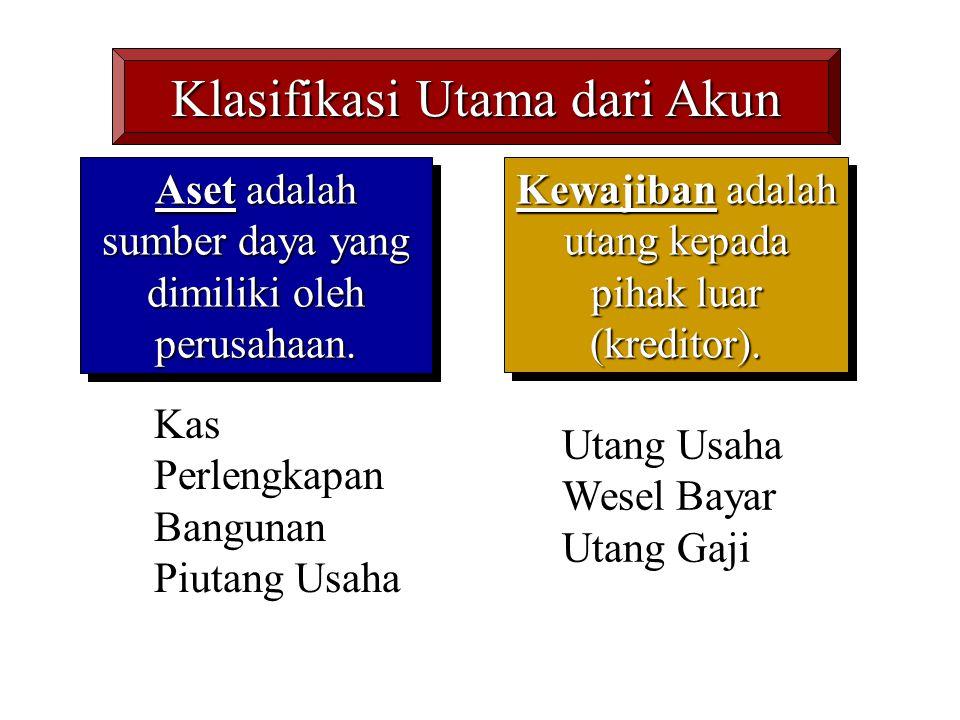 Ekuitas Pemilik adalah hak pemilik atas aset perusahaan.