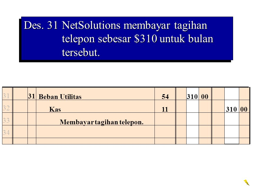Des. 31NetSolutions membayar tagihan telepon sebesar $310 untuk bulan tersebut. 31 32 33 34 31 Beban Utilitas54310 00 Kas11310 00 Membayar tagihan tel