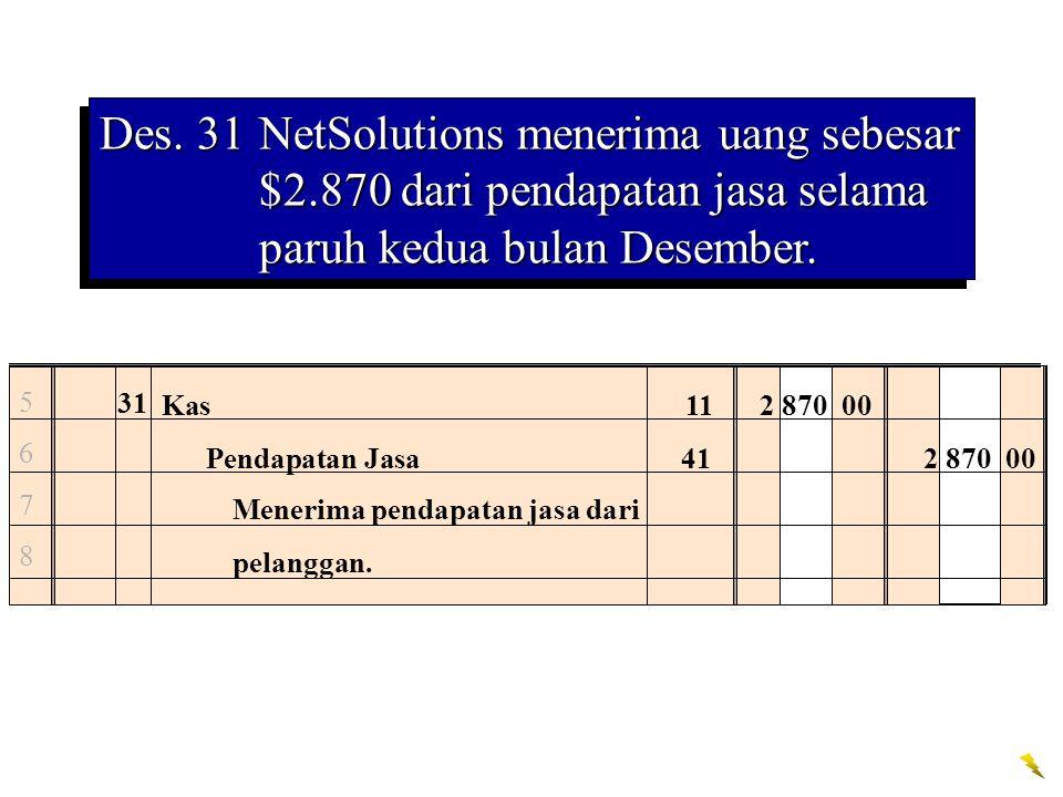 Des. 31NetSolutions menerima uang sebesar $2.870 dari pendapatan jasa selama paruh kedua bulan Desember. 56785678 31 Kas112 870 00 Pendapatan Jasa412