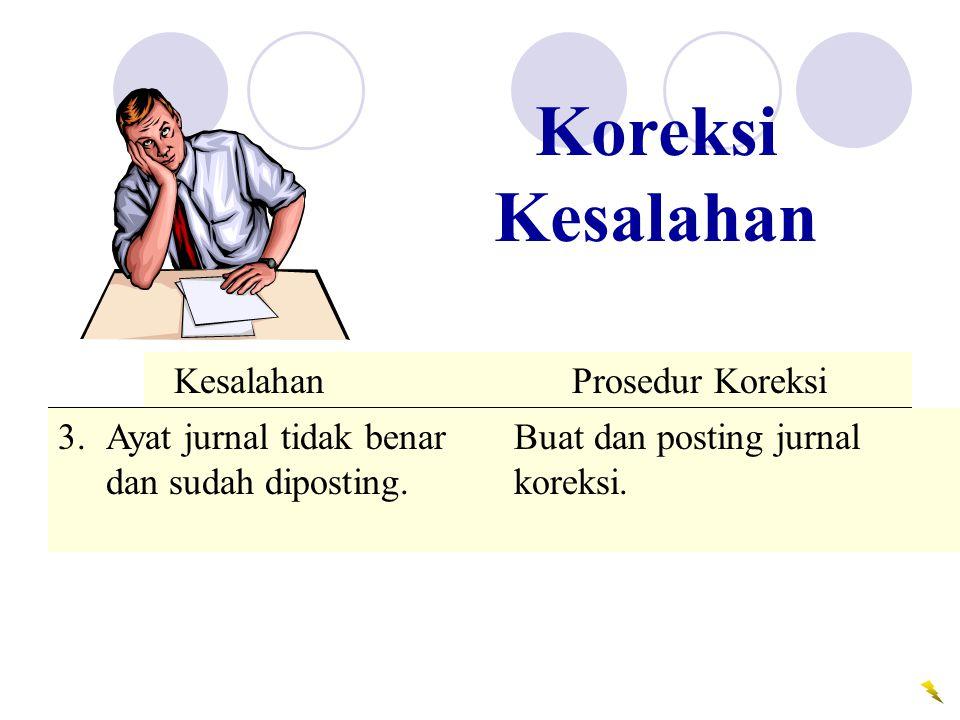 Error Correction Procedure Kesalahan Prosedur Koreksi 3.Ayat jurnal tidak benarBuat dan posting jurnal dan sudah diposting.koreksi. Koreksi Kesalahan