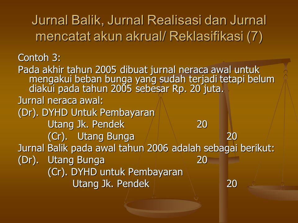 Jurnal Balik, Jurnal Realisasi dan Jurnal mencatat akun akrual/ Reklasifikasi (7) Contoh 3: Pada akhir tahun 2005 dibuat jurnal neraca awal untuk mengakui beban bunga yang sudah terjadi tetapi belum diakui pada tahun 2005 sebesar Rp.