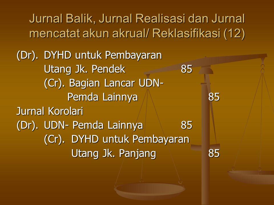 Jurnal Balik, Jurnal Realisasi dan Jurnal mencatat akun akrual/ Reklasifikasi (12) (Dr).DYHD untuk Pembayaran Utang Jk.