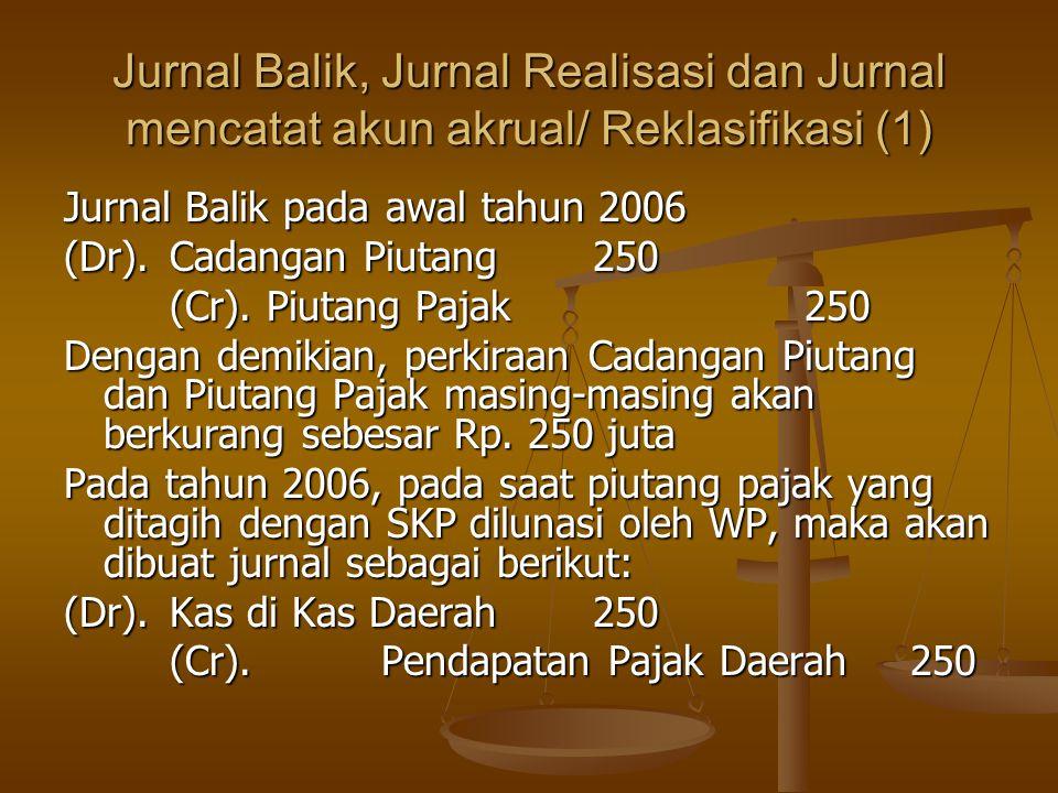 Jurnal Balik, Jurnal Realisasi dan Jurnal mencatat akun akrual/ Reklasifikasi (1) Jurnal Balik pada awal tahun 2006 (Dr).Cadangan Piutang250 (Cr). Piu