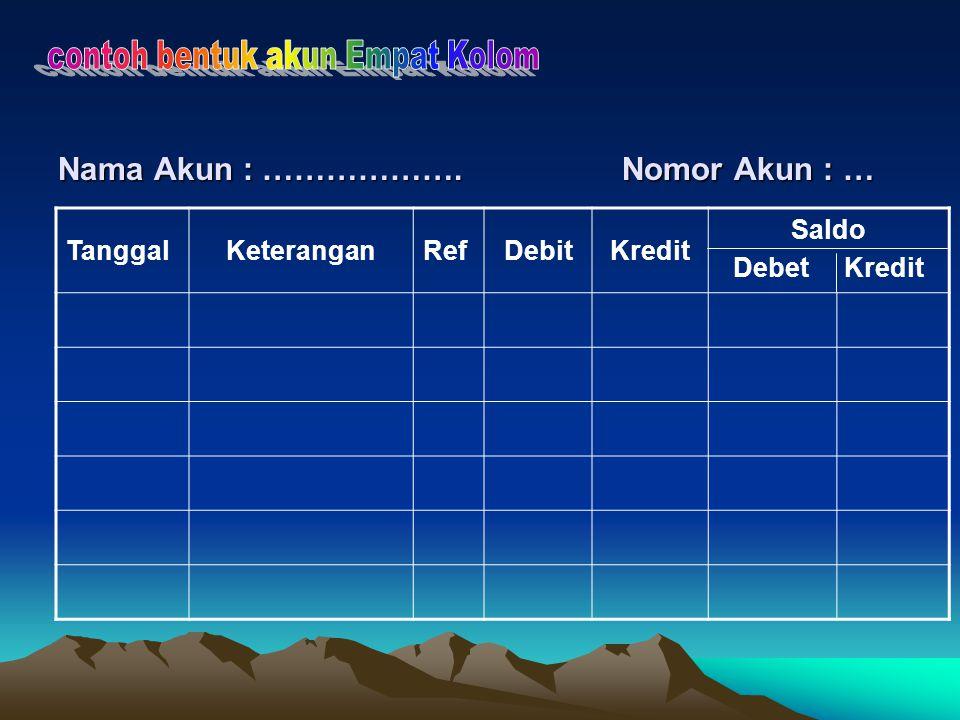 TanggalKeteranganRefDebetKreditSaldo Nama Akun : ……………….. Nomor Akun : ……….